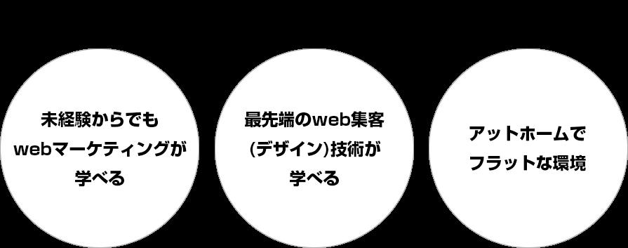 3_skill