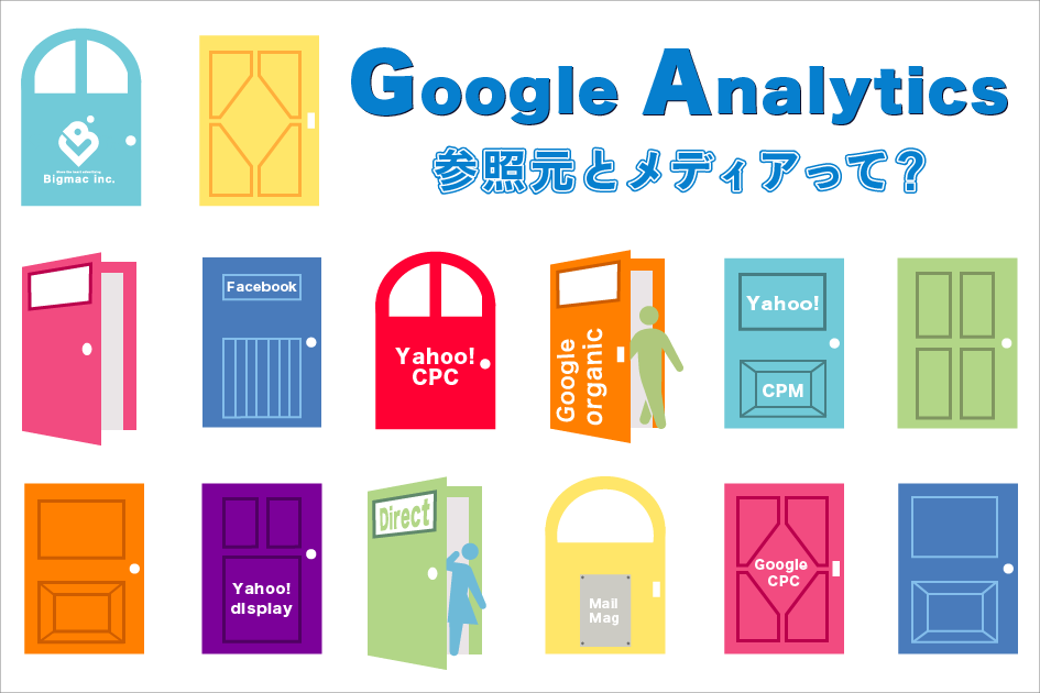 googleanalytics-reference-source-and-the-media