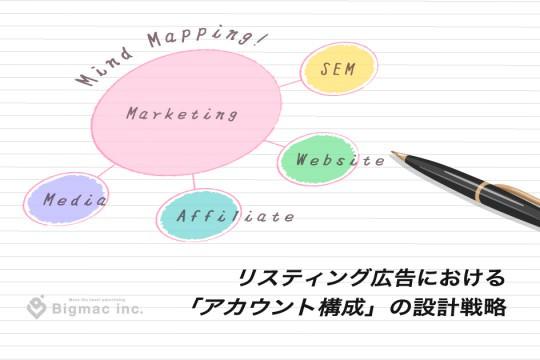 リスティング広告におけるアカウント構成の設計戦略