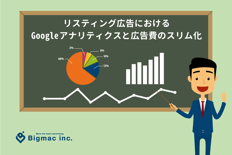 streamline-google-analytics-and-advertising-costs-in-listing-ads