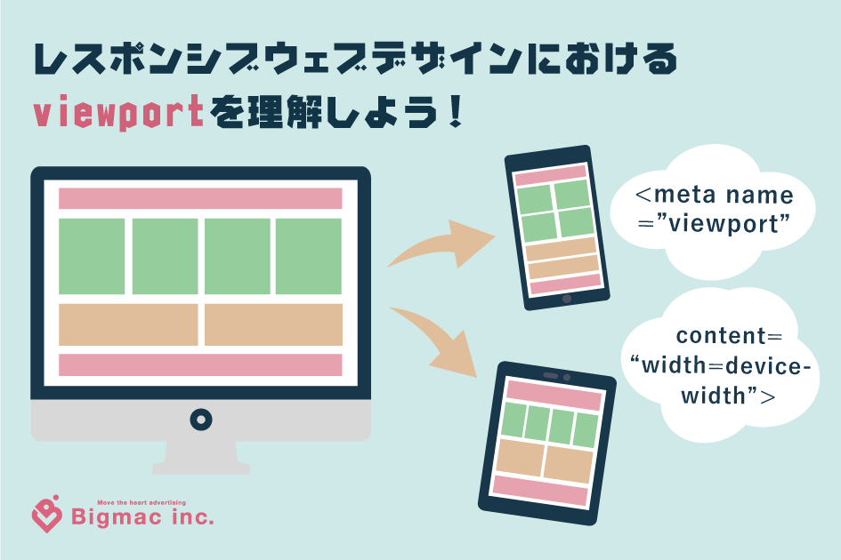 understanding-viewport-for-responsive-webdesign