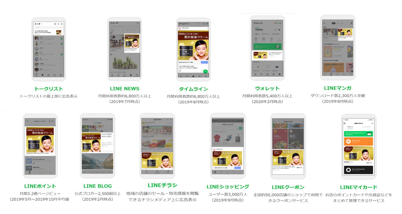 LINE広告フォーマット
