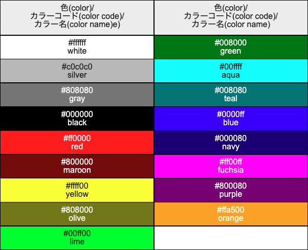 16色(17色)のカラーコード一覧
