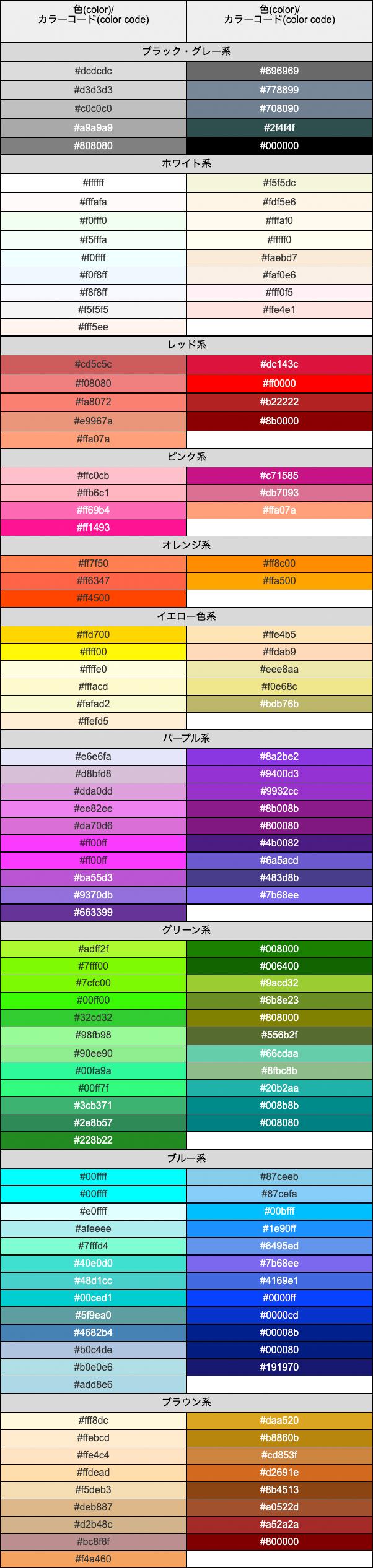 カラーグループ 140色