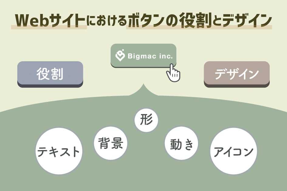 WEBサイトにおけるボタンの役割とデザイン