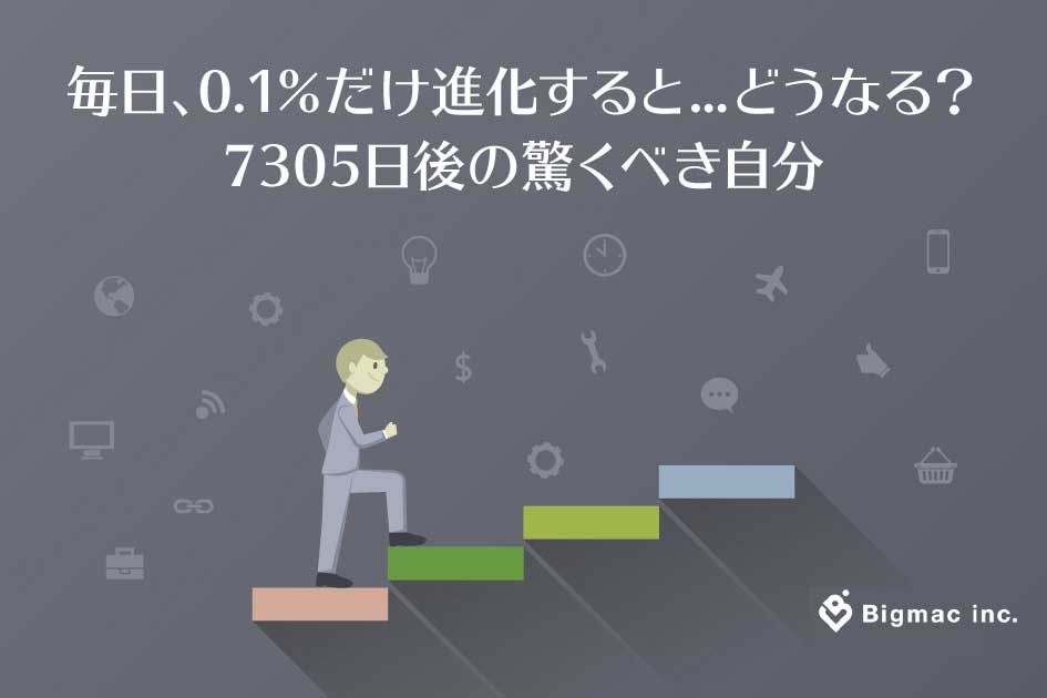 毎日、0.1%だけ進化すると…どうなる? 7305日後の驚くべき自分