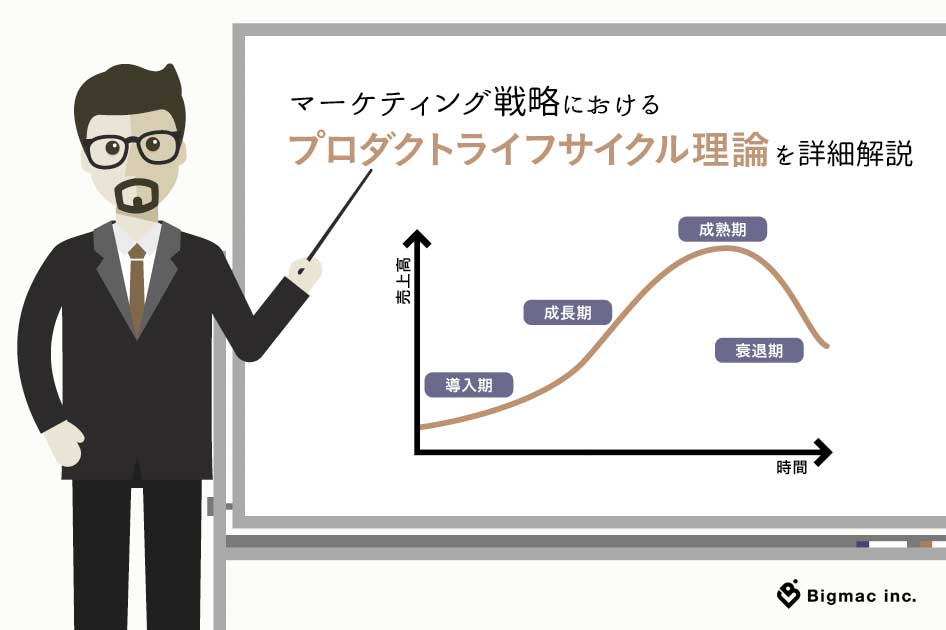 マーケティング戦略におけるプロダクトライフサイクル理論を詳細解説