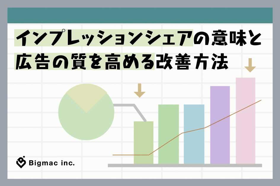 インプレッションシェアの意味と広告の質を高める改善方法