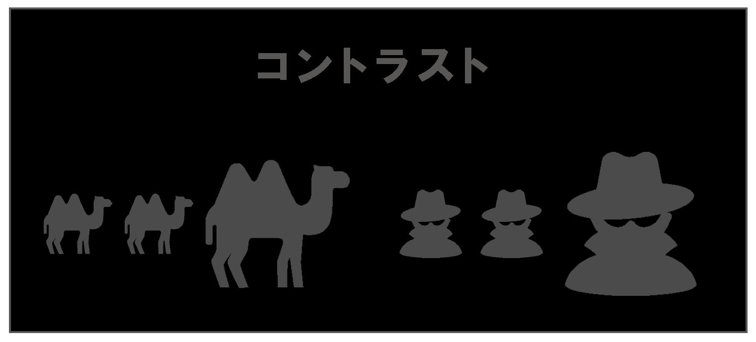 コントラストのイメージ図