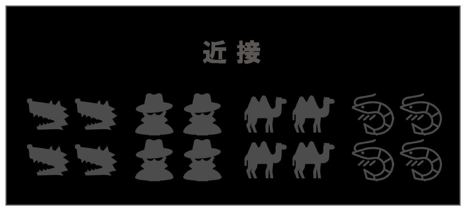 近接のイメージ図
